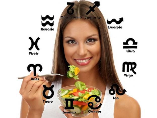 Bajar De Peso Según Tu Signo Del Zodiaco